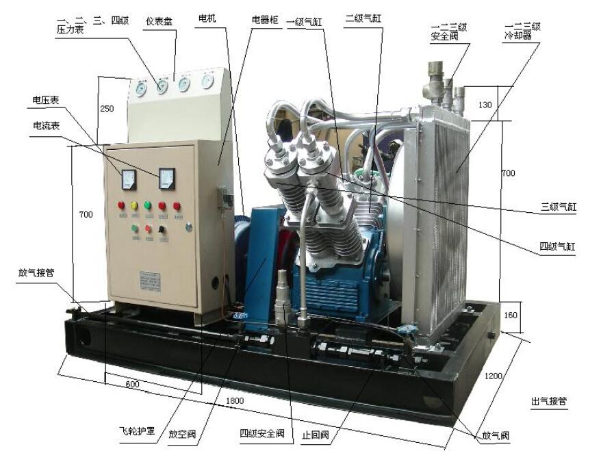 5立方-250公斤空压机系列(胜利油田石油工程技术研究院)